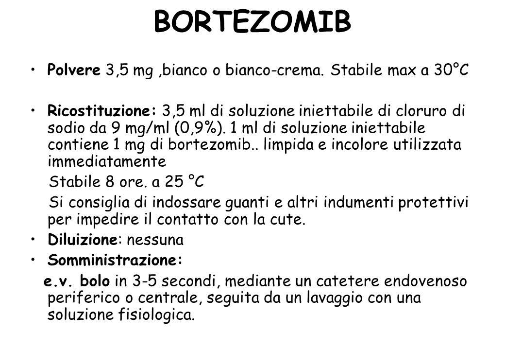 BORTEZOMIB Polvere 3,5 mg ,bianco o bianco-crema. Stabile max a 30°C