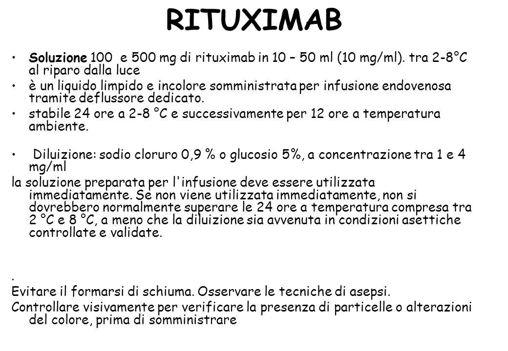 RITUXIMAB Soluzione 100 e 500 mg di rituximab in 10 – 50 ml (10 mg/ml). tra 2-8°C al riparo dalla luce.