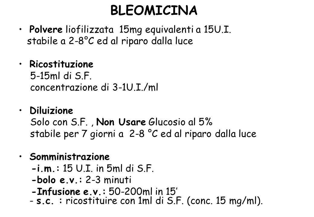 BLEOMICINA Polvere liofilizzata 15mg equivalenti a 15U.I.