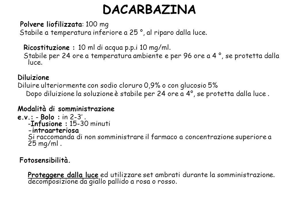 DACARBAZINA Polvere liofilizzata: 100 mg Stabile a temperatura inferiore a 25 °, al riparo dalla luce.