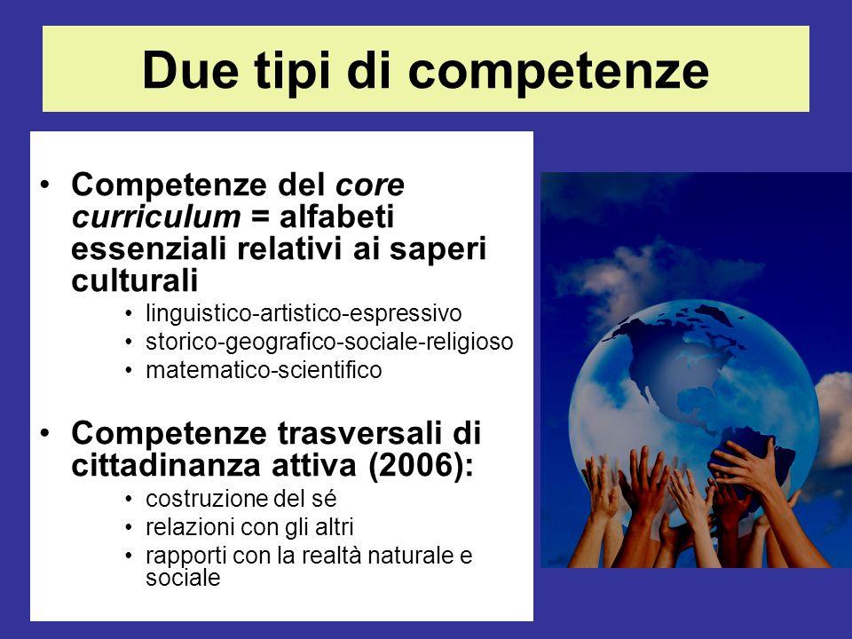 Due tipi di competenze Competenze del core curriculum = alfabeti essenziali relativi ai saperi culturali.