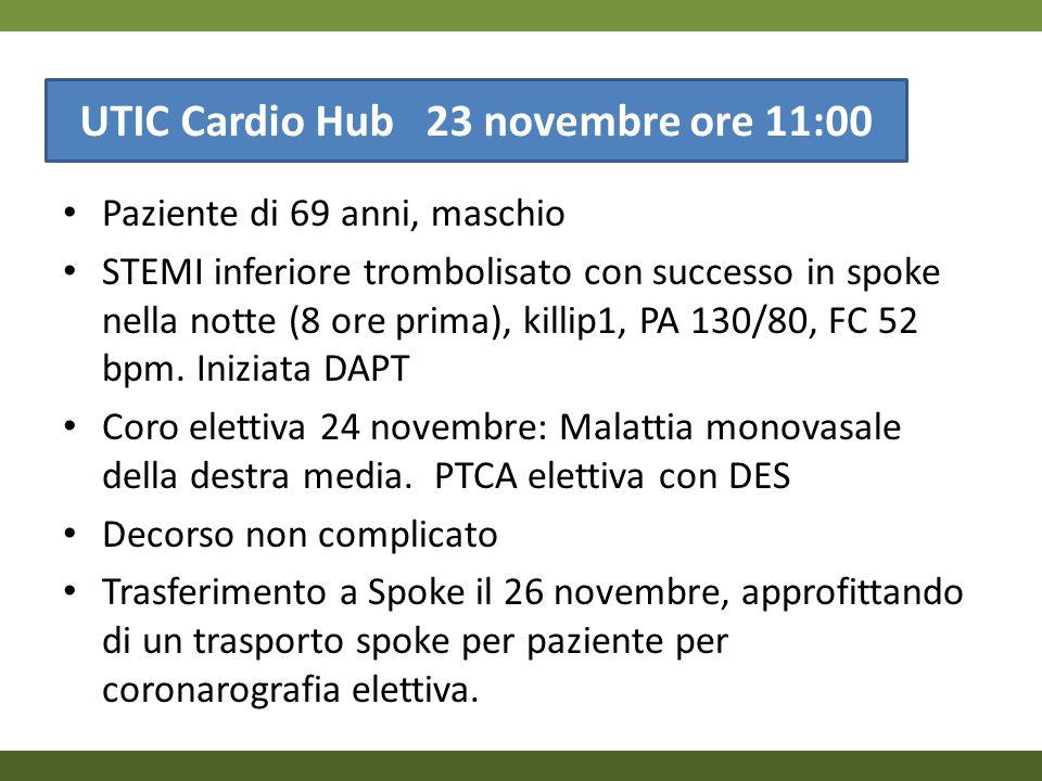 UTIC Cardio Hub 23 novembre ore 11:00