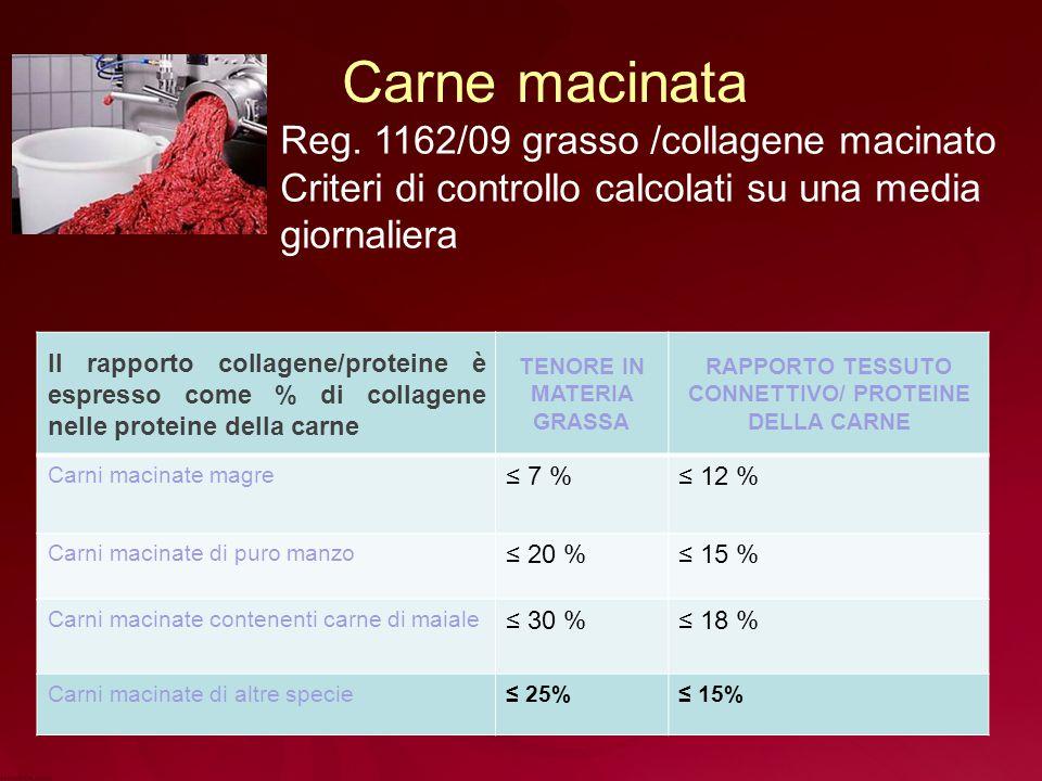 Carne macinata Reg. 1162/09 grasso /collagene macinato