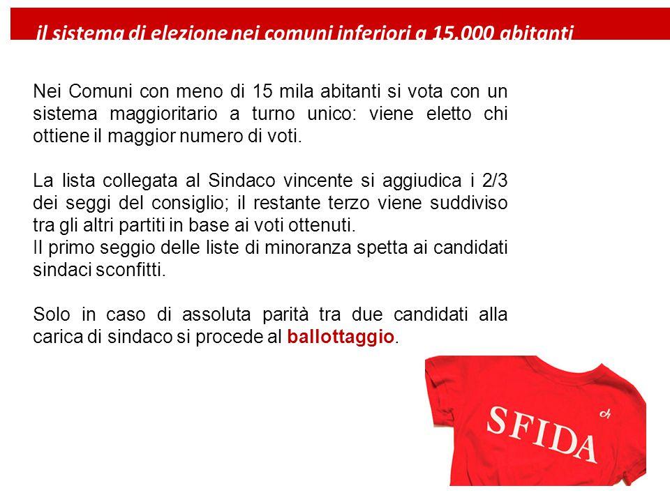 il sistema di elezione nei comuni inferiori a 15.000 abitanti