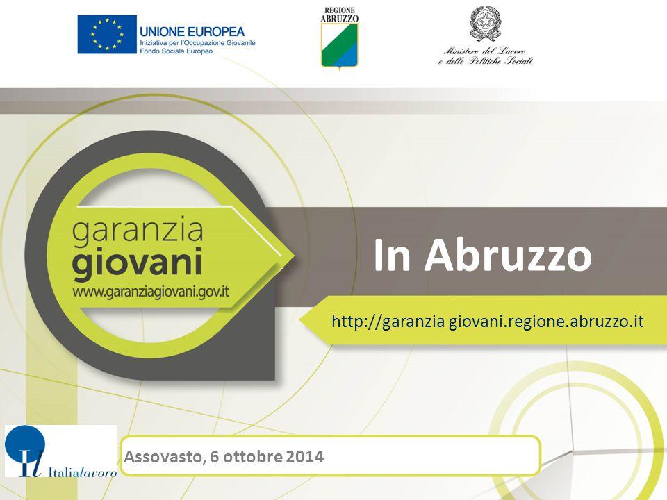 http://garanzia giovani.regione.abruzzo.it
