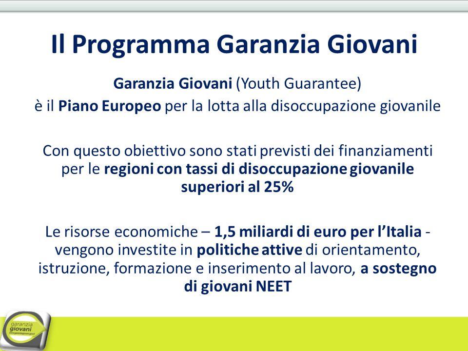 Il Programma Garanzia Giovani