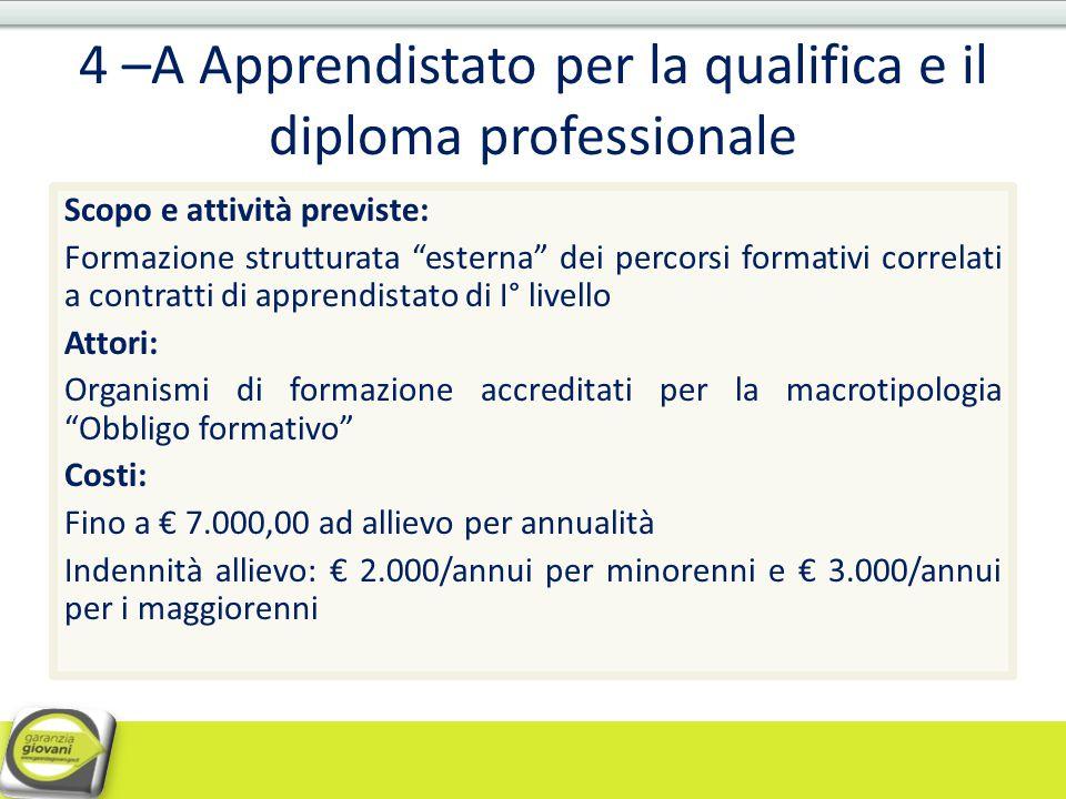 4 –A Apprendistato per la qualifica e il diploma professionale