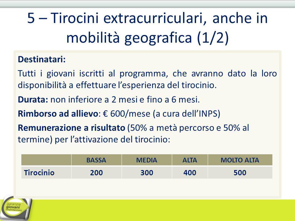 5 – Tirocini extracurriculari, anche in mobilità geografica (1/2)