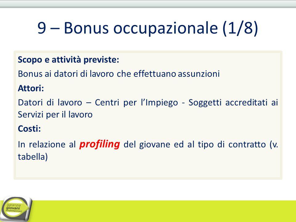 9 – Bonus occupazionale (1/8)
