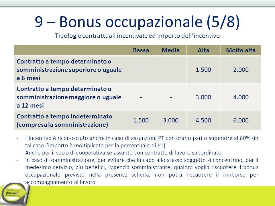 9 – Bonus occupazionale (5/8) Tipologie contrattuali incentivate ed importo dell'incentivo