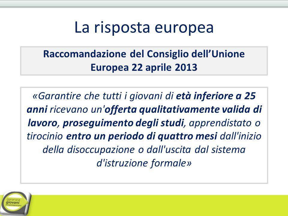 Raccomandazione del Consiglio dell'Unione Europea 22 aprile 2013