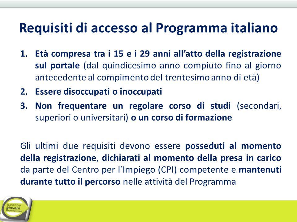 Requisiti di accesso al Programma italiano