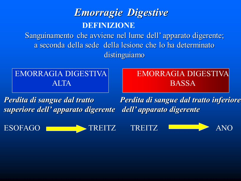 Emorragie Digestive DEFINIZIONE
