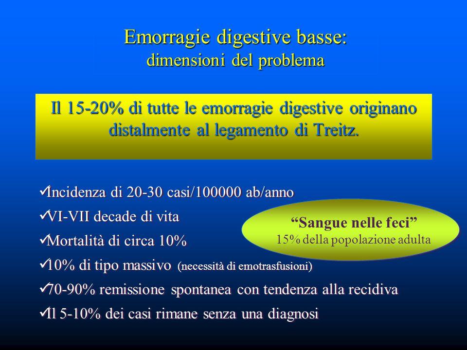Emorragie digestive basse: dimensioni del problema