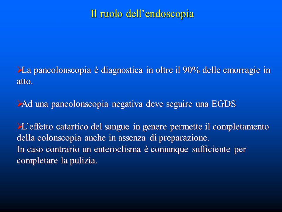 Il ruolo dell'endoscopia