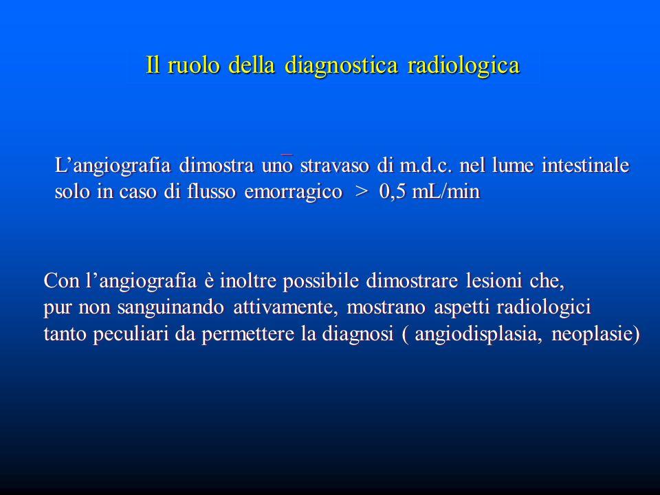 Il ruolo della diagnostica radiologica