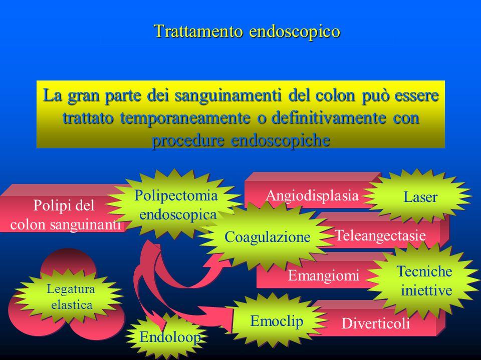 Trattamento endoscopico