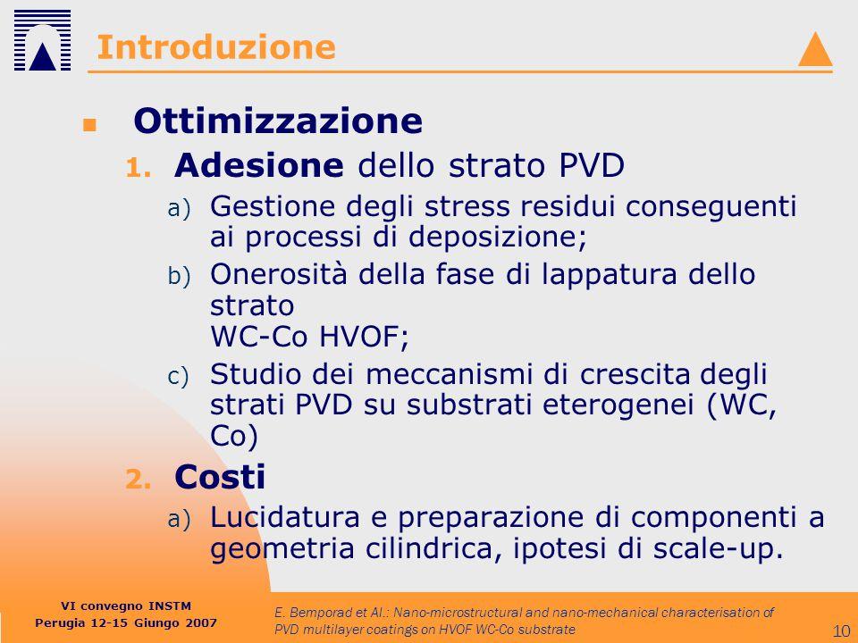 Ottimizzazione Introduzione Adesione dello strato PVD Costi
