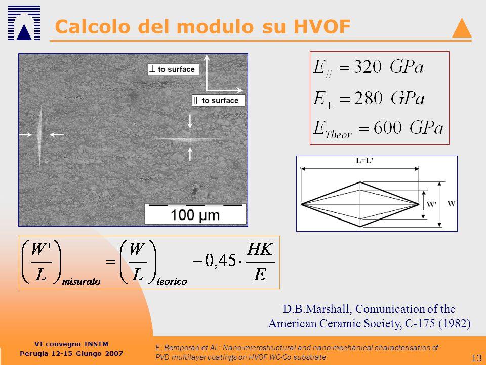 Calcolo del modulo su HVOF