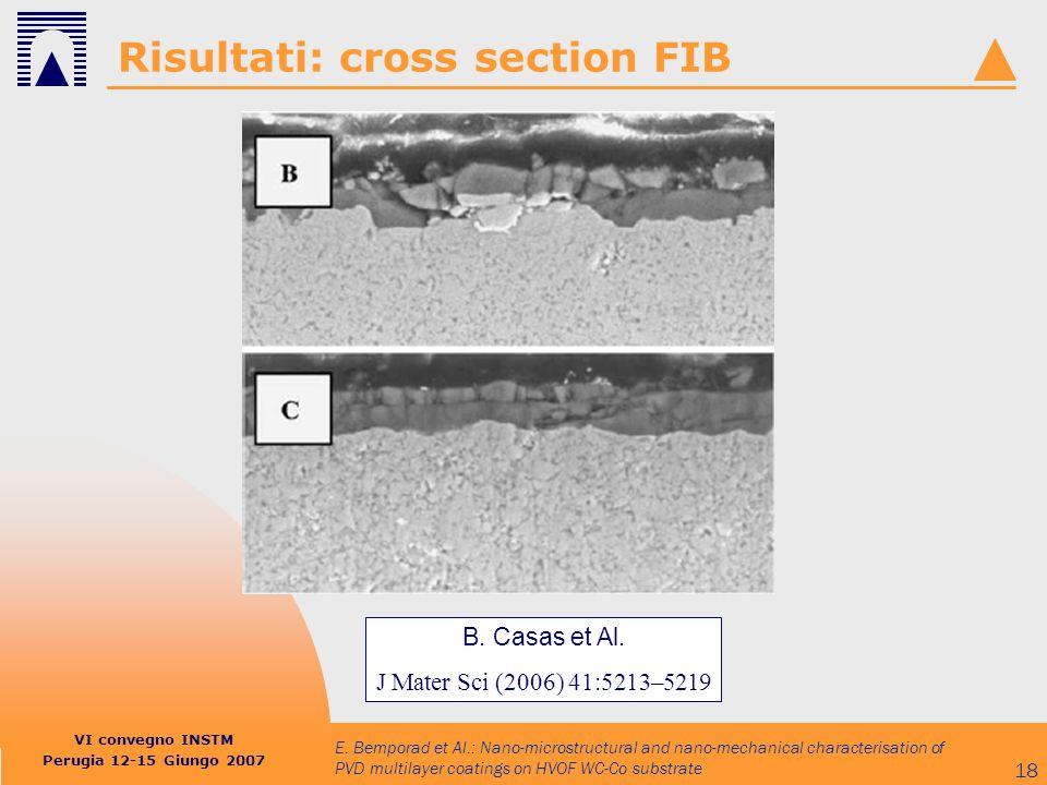 Risultati: cross section FIB
