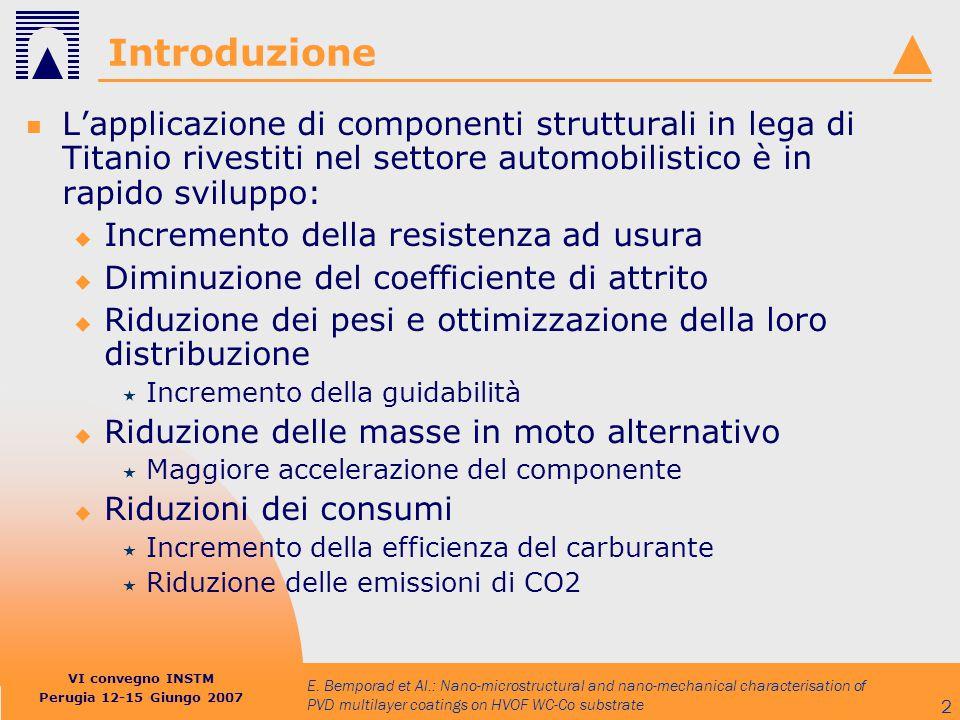 Introduzione L'applicazione di componenti strutturali in lega di Titanio rivestiti nel settore automobilistico è in rapido sviluppo: