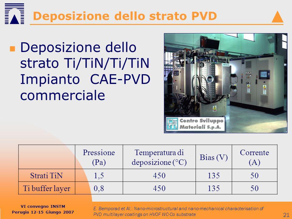 Deposizione dello strato PVD
