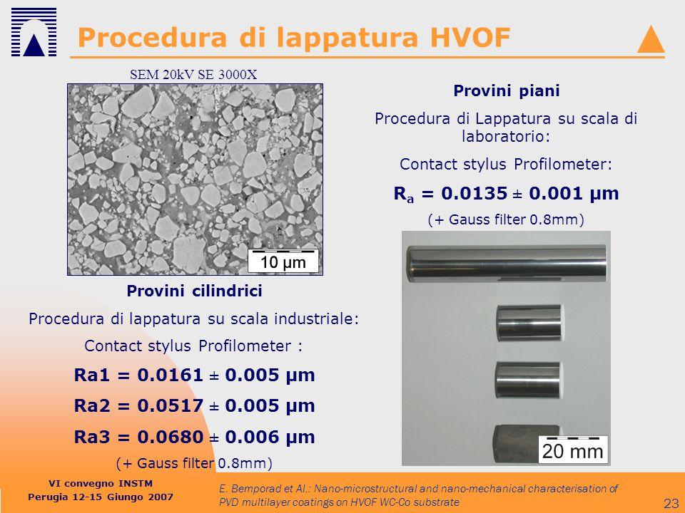 Procedura di lappatura HVOF