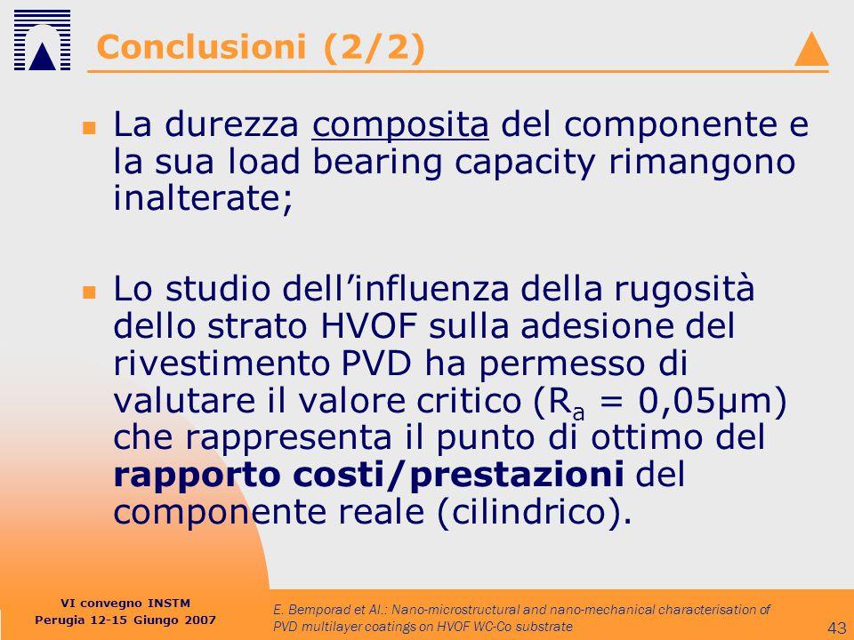 Conclusioni (2/2) La durezza composita del componente e la sua load bearing capacity rimangono inalterate;