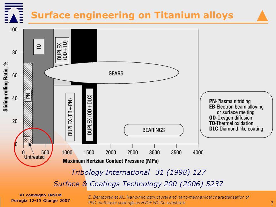 Surface engineering on Titanium alloys