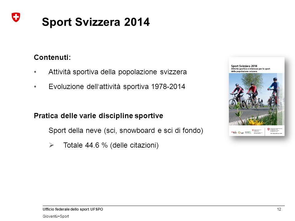 Sport Svizzera 2014 Contenuti: