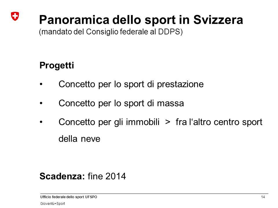 Panoramica dello sport in Svizzera (mandato del Consiglio federale al DDPS)