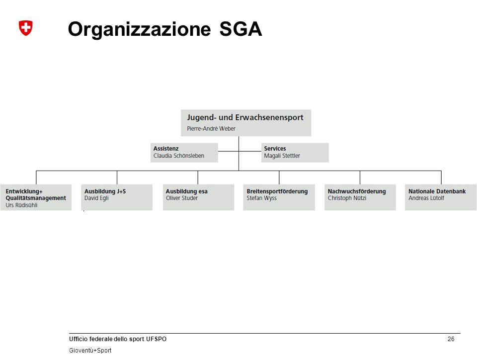 Organizzazione SGA