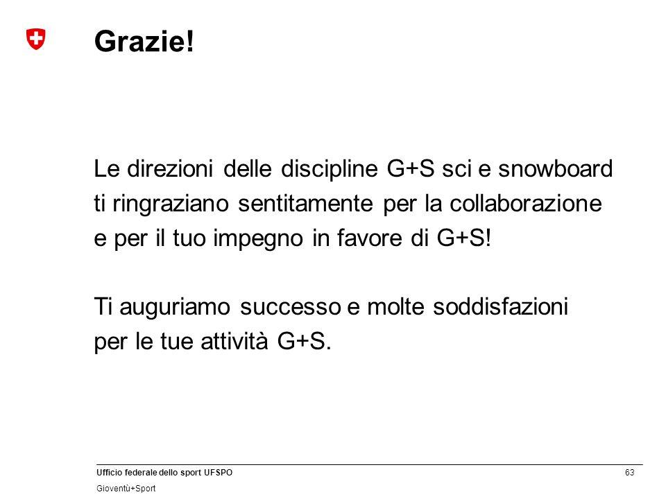 Grazie! Le direzioni delle discipline G+S sci e snowboard