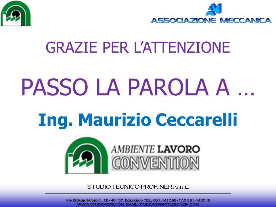 Ing. Maurizio Ceccarelli STUDIO TECNICO PROF. NERI s.r.l.
