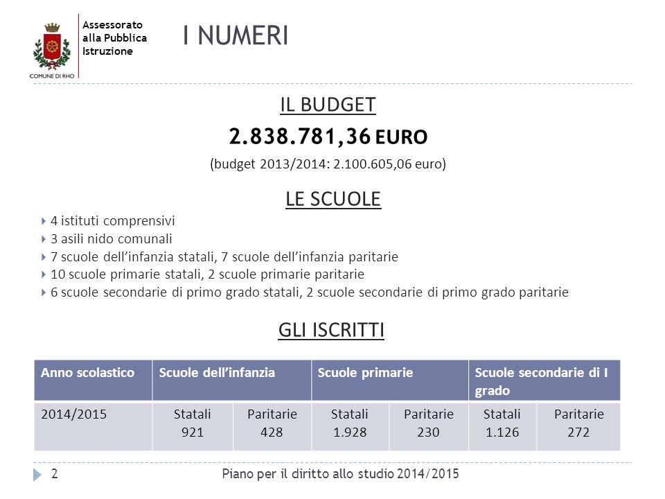 I NUMERI IL BUDGET 2.838.781,36 EURO LE SCUOLE GLI ISCRITTI