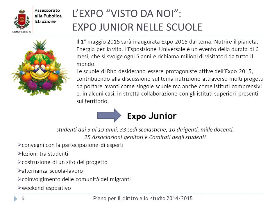 L'EXPO VISTO DA NOI : EXPO JUNIOR NELLE SCUOLE