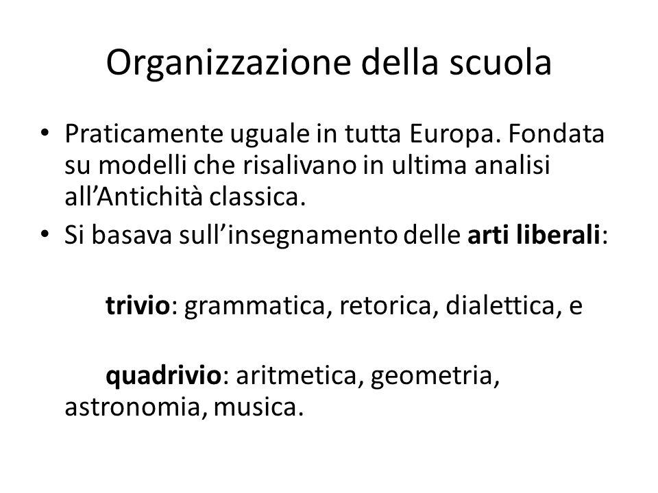 Organizzazione della scuola