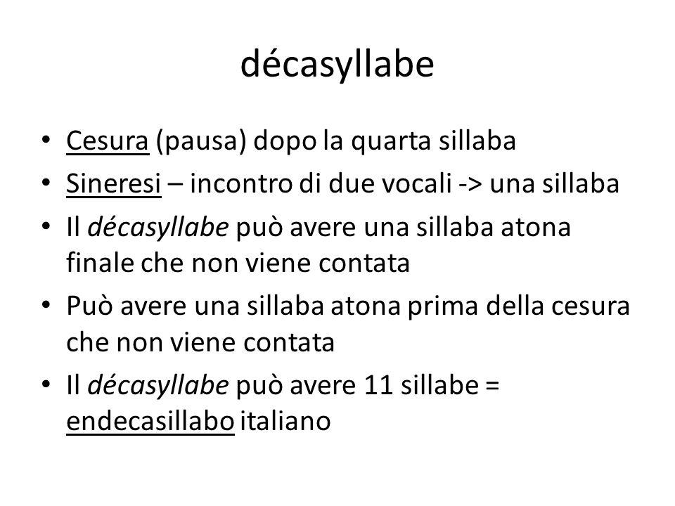 décasyllabe Cesura (pausa) dopo la quarta sillaba