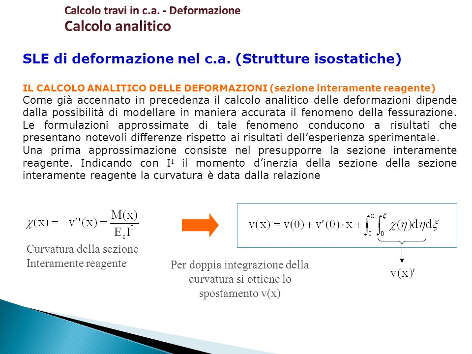 Per doppia integrazione della curvatura si ottiene lo spostamento v(x)