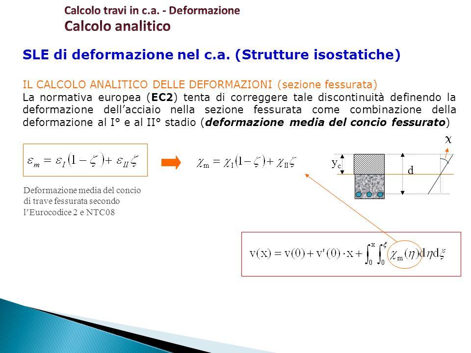 Calcolo analitico Calcolo travi in c.a. - Deformazione