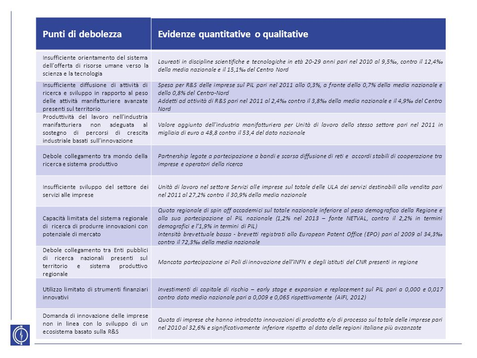 Evidenze quantitative o qualitative