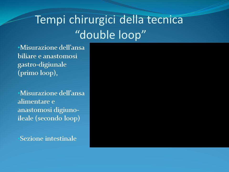 Tempi chirurgici della tecnica double loop
