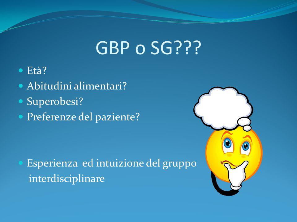 GBP o SG Età Abitudini alimentari Superobesi
