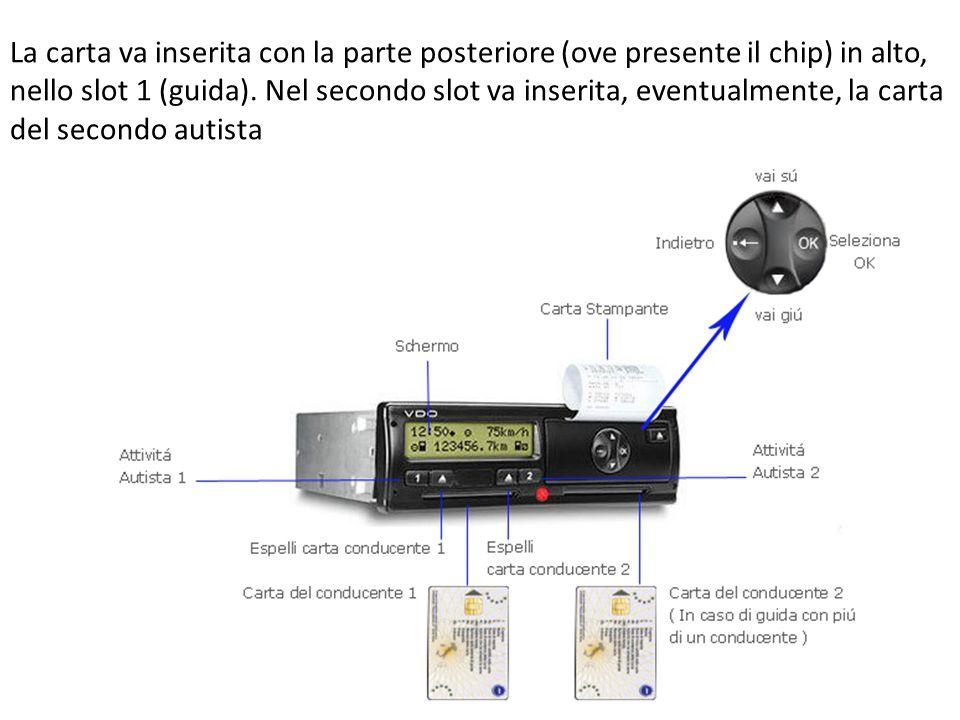 La carta va inserita con la parte posteriore (ove presente il chip) in alto, nello slot 1 (guida).