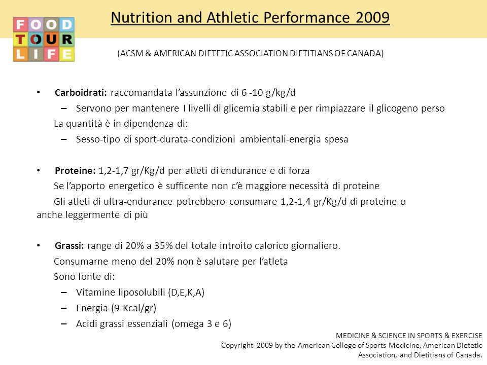 Nutrition and Athletic Performance 2009 (ACSM & AMERICAN DIETETIC ASSOCIATION DIETITIANS OF CANADA)