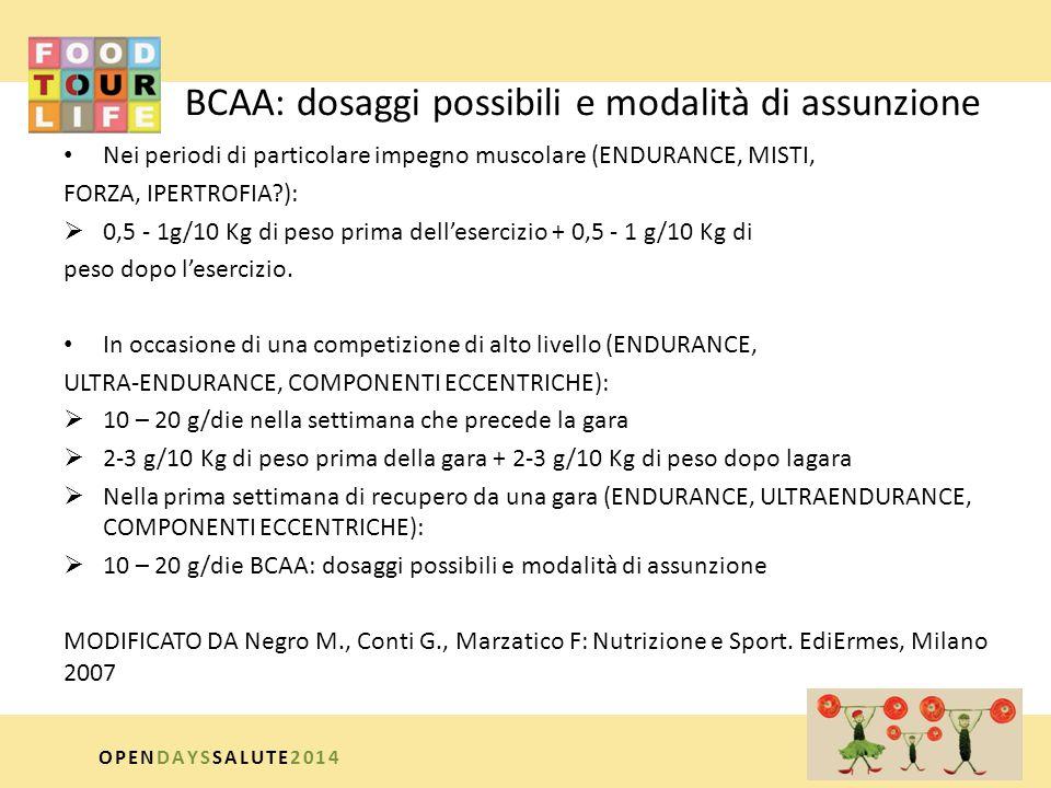 BCAA: dosaggi possibili e modalità di assunzione