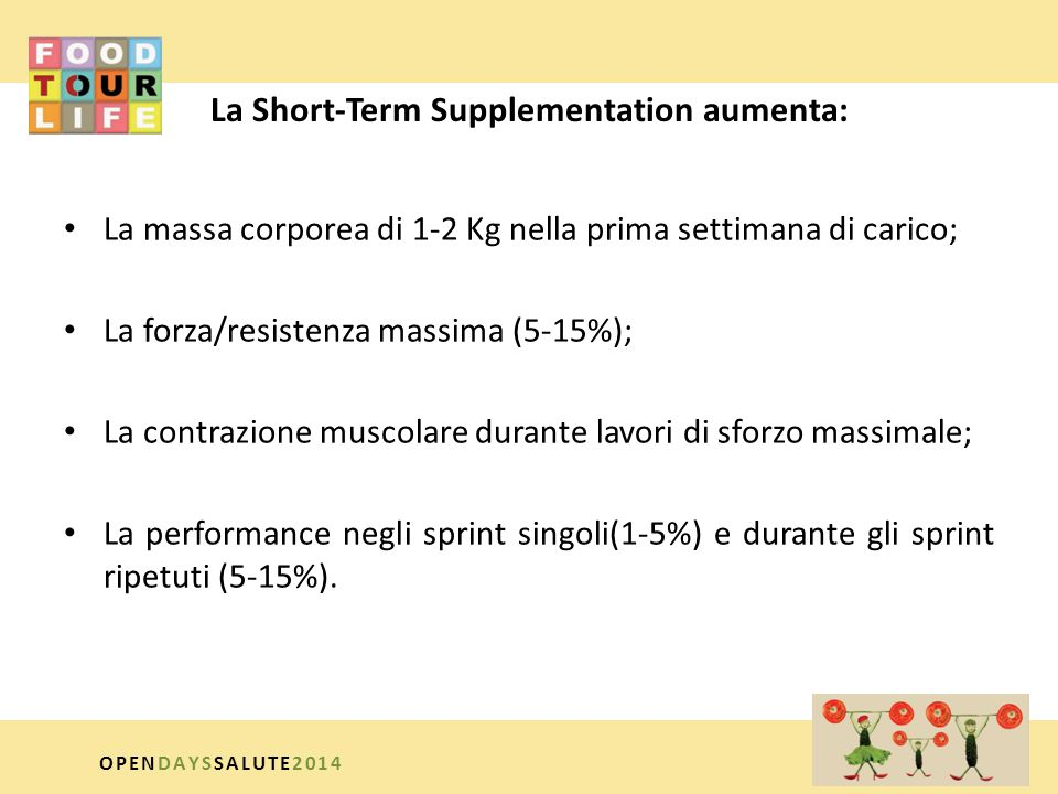 La Short-Term Supplementation aumenta: