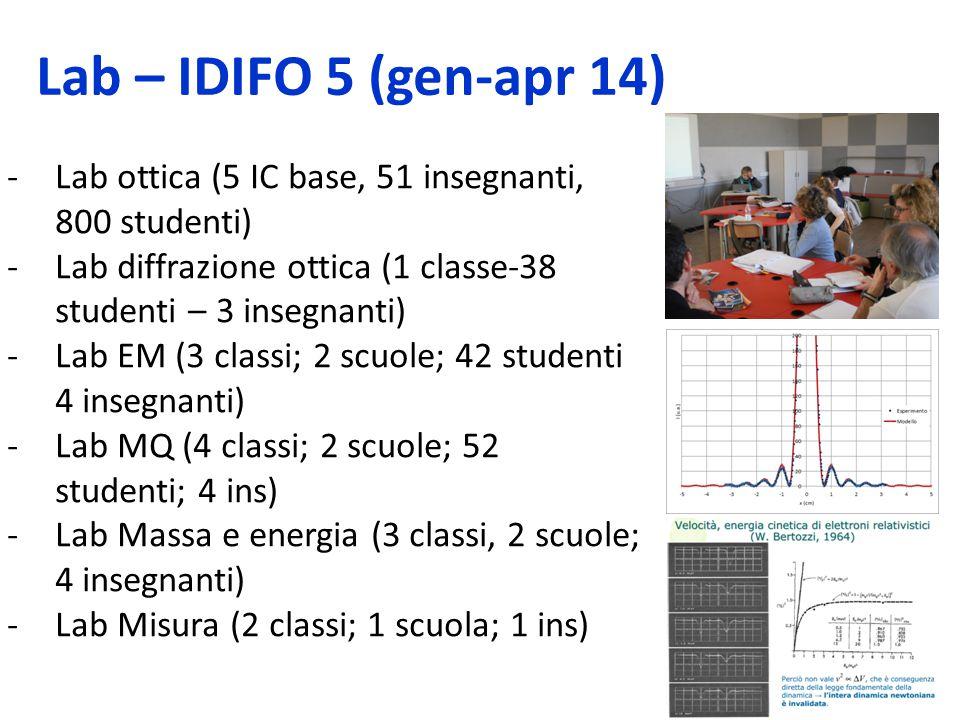 Lab – IDIFO 5 (gen-apr 14) Lab ottica (5 IC base, 51 insegnanti, 800 studenti) Lab diffrazione ottica (1 classe-38 studenti – 3 insegnanti)