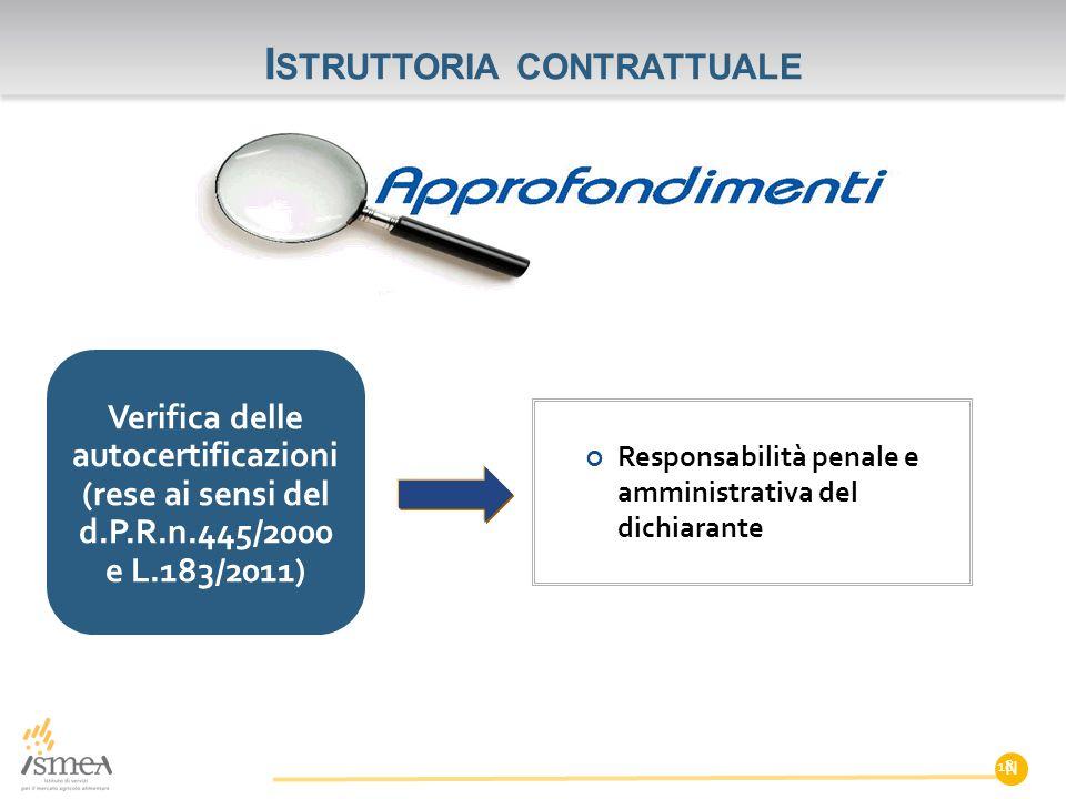 Istruttoria contrattuale