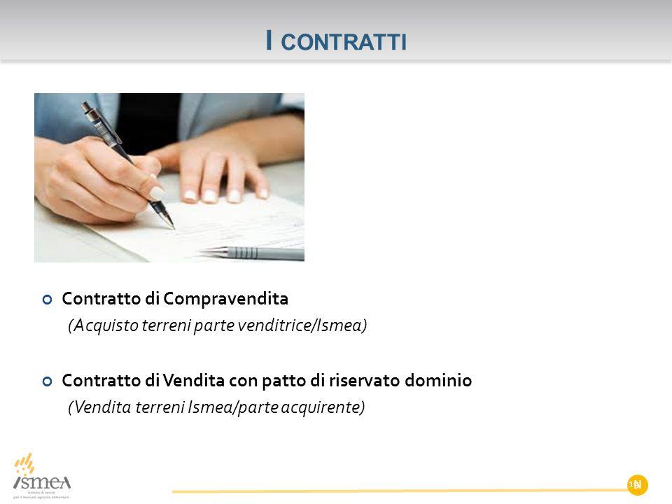 I contratti Contratto di Compravendita